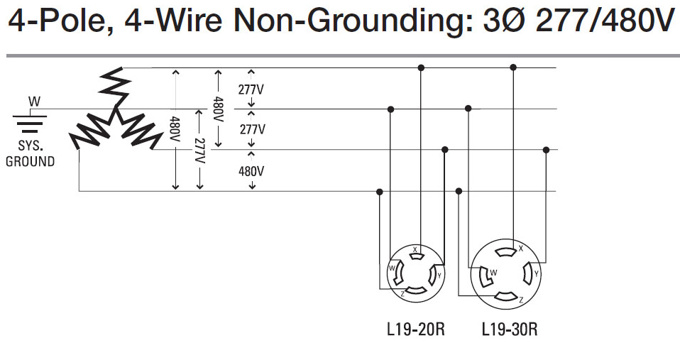 3phase Wiring Larger Image: 3 Phase 208v Motor Wiring Diagram At Gundyle.co