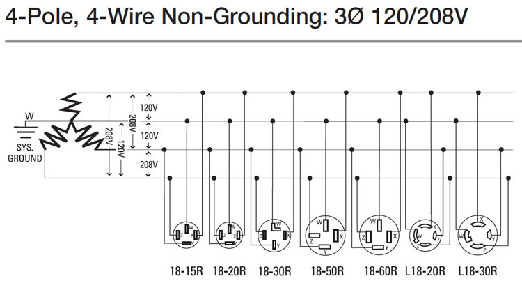 How to wire outlets 15 750 208v receptacle wiring diagram 120 volt ac motor diagram \u2022 wiring 120 208 Volt Wiring Diagram at mifinder.co