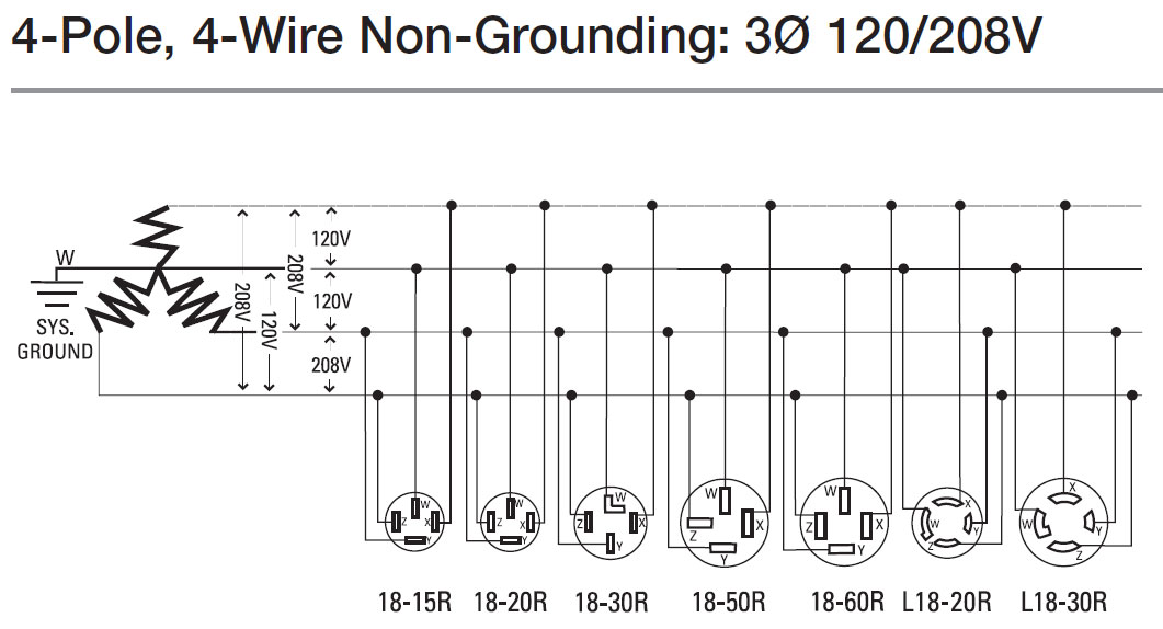 how to wire 3 phase electric 3 phase plug wiring diagram colours larger image, 120 208v 3 phase wye