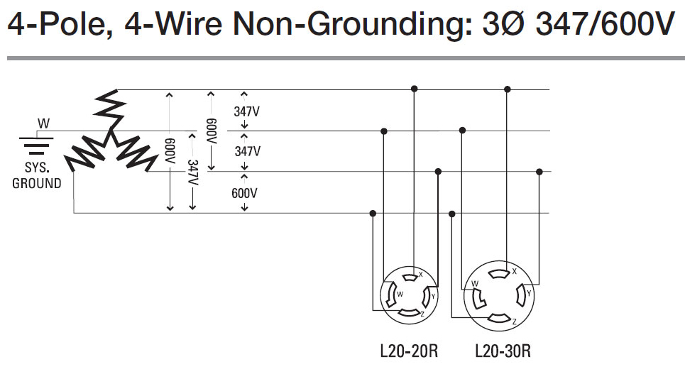 How to wire 3-phase
