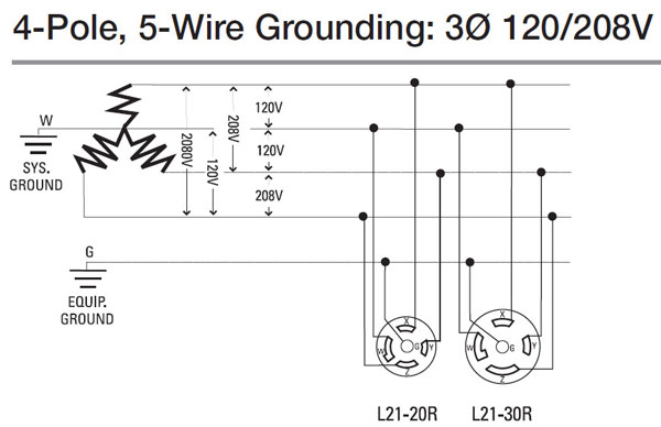 [SCHEMATICS_44OR]  How to wire 3-phase | 208 Plug Wiring Diagram |  | Waterheatertimer.org