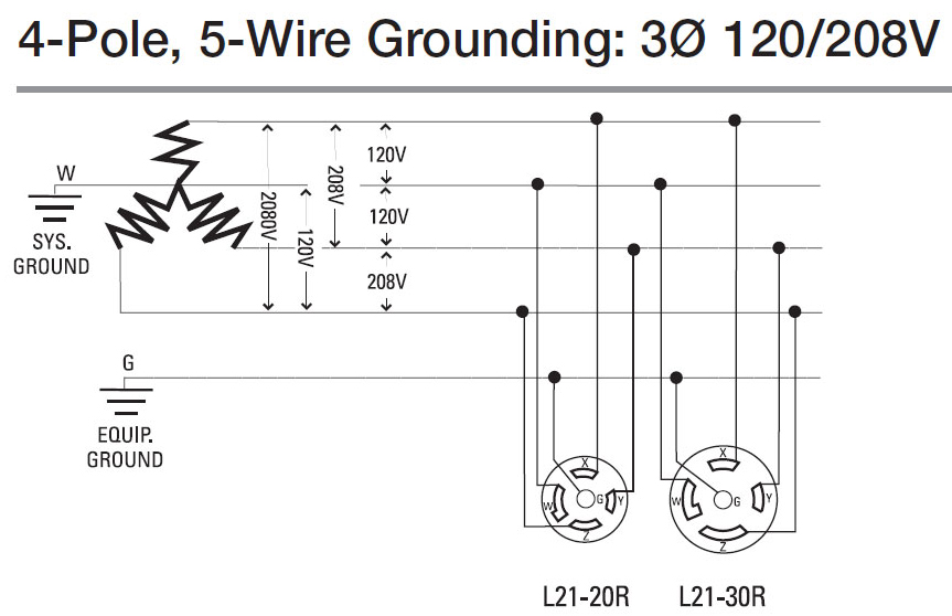 How to wire outlets 17 how to install 3 phase timer 208v 3 phase wiring diagram at eliteediting.co