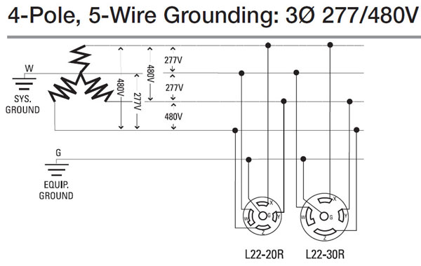 how to wire 3 phase electric 4ft 4 bulb fluorescent fixture wiring diagram 277v wiring #4