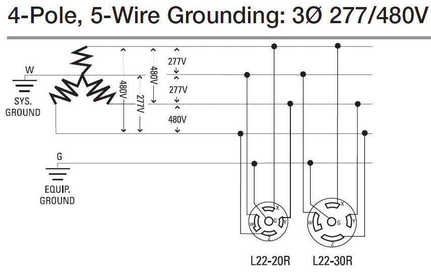 How to wire outlets 19 277 volt wiring diagram diagram wiring diagrams for diy car repairs 480 volt wiring diagram at cos-gaming.co