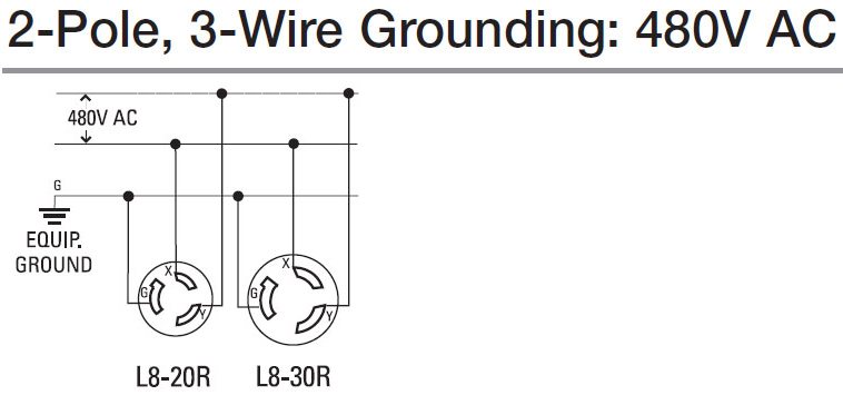 how to wire 3 phase electric  larger image, 277 480 volts single phase