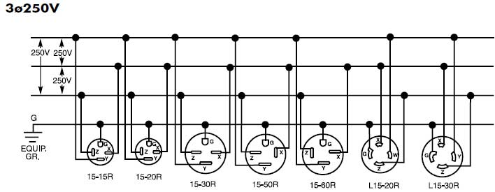 20amp 3 phase plug wiring diagram