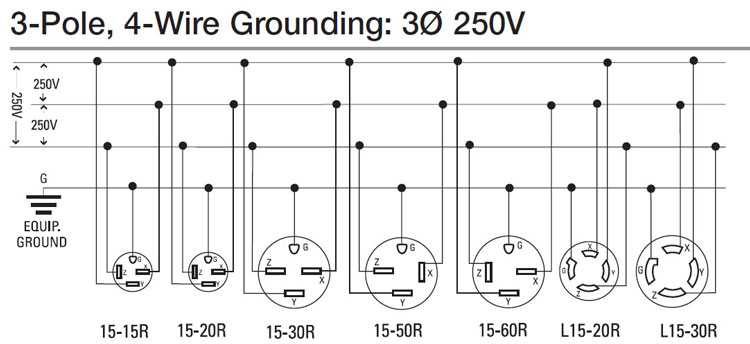 4 Wire 240v Plug Wiring Diagram | Wiring Schematic Diagram Wiring For V on
