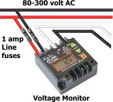 phase monitor