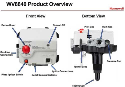 WV8840 Gas Valve