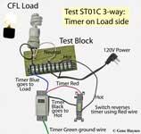 Test ST01 timer