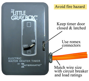 Fire inside Intermatic timer