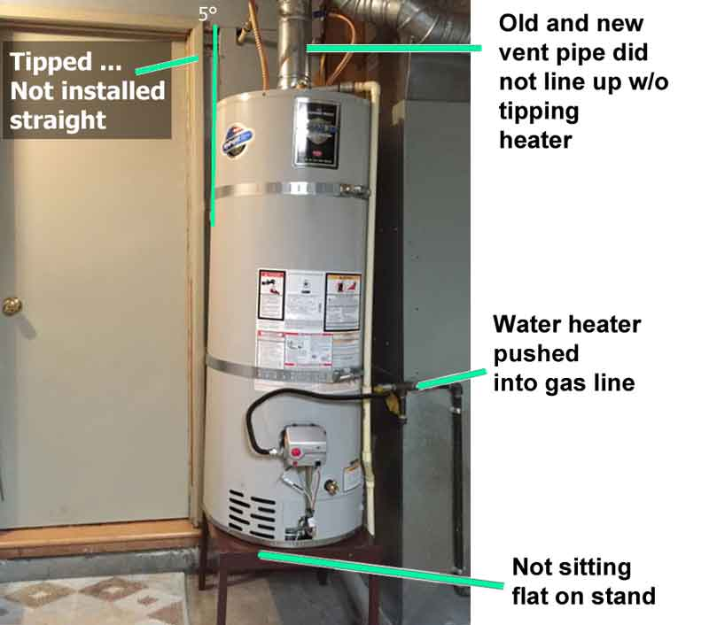 which is best gas water heater