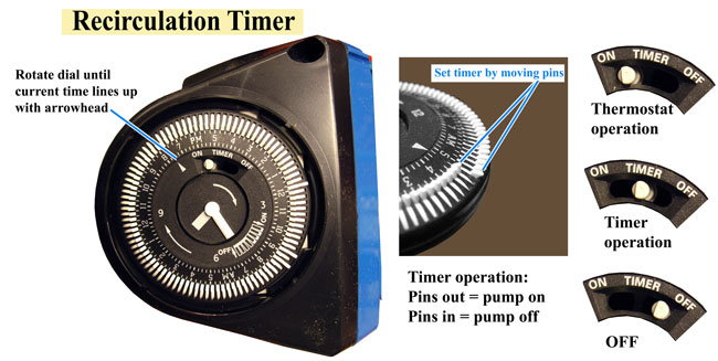 Grundfos circulation timer