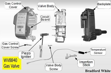 WV8840 Gas control valve