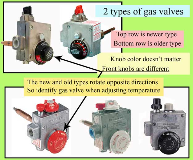 We are China Gas Water Heater Control Valve manufacturer & supplier. If you need of Gas Water Heater Control Valve, please feel free inquiry us!