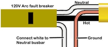 120 Volt arc fault breaker