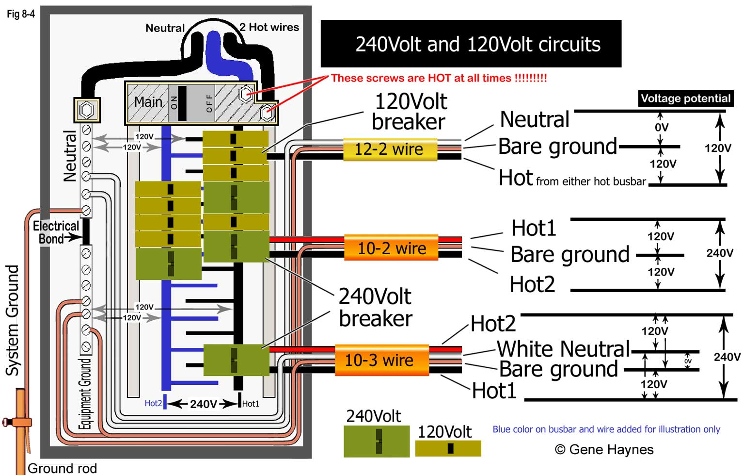 Larger image, Ordinary Main panel for home with 120 volt and 240 volt  circuits. This is called single-phase electric power.