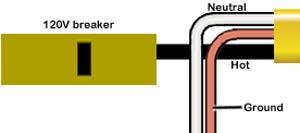 120 volt circuit breaker