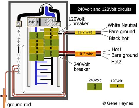 Inside Main Breaker Box 8 a basic 240 & 120 volt water heater circuits home breaker box wiring diagram at crackthecode.co