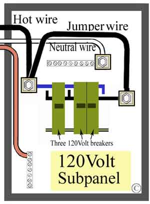 how to install a subpanel how to install main lug rh waterheatertimer org 120 volt wiring diagram 120 volt wiring on a boat