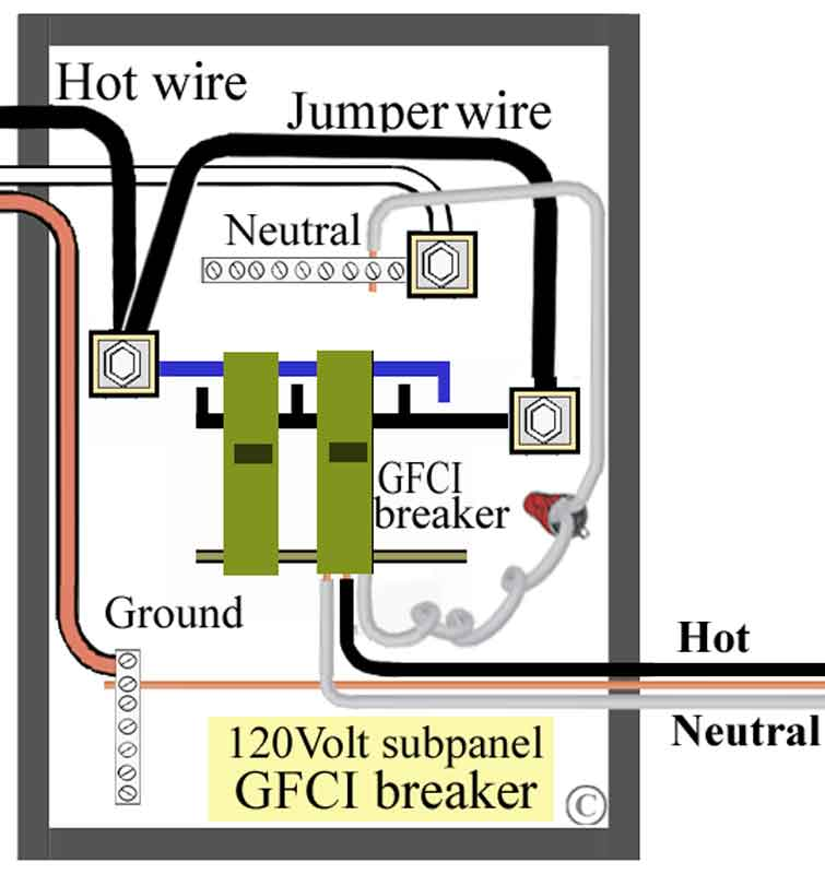 how to install a subpanel how to install main lug neutral wire required for gfci breaker neutral wire required for gfci outlet do not put 2 gfci on same circuit