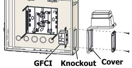 Install GFCI on control panel