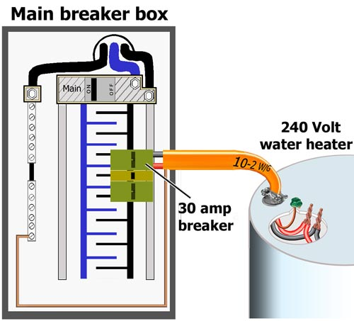 How To Install Electric Water Heater Wiring