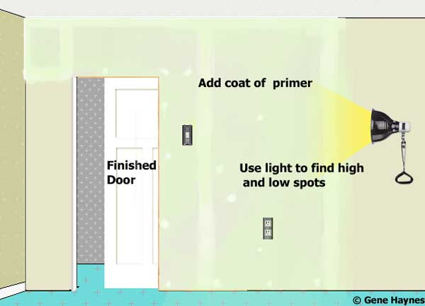Use Latex Primer On Walls. General Rule Of Thumb For New Drywall Is 1 2  Coats Primer, 2 Coats Finish. Donu0027t Skimp On Wall Paint.