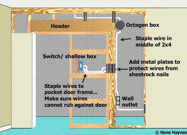 If The Old Switch Was On Same Wall As Pocket Door Then Length Of Wire Usually Becomes A Problem Since Original Drops Down From Top Plate