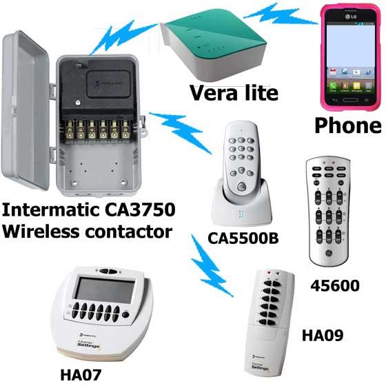 Intermatic CA3750