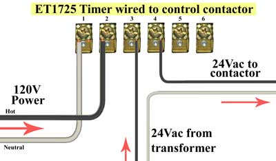 Intermatic ET1725 wiring 24Volt 400 how to install 3 phase timer 120v contactor wiring diagram at webbmarketing.co