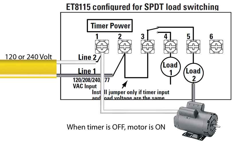 How To Wire Intermatic Et Series Timer