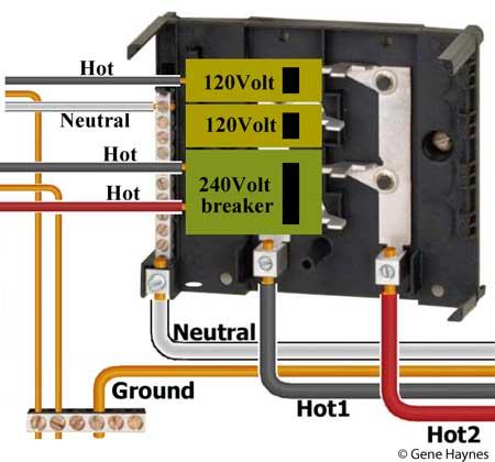 Intermatic control center