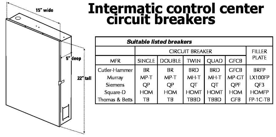 Which circuit breaker for Intermatic sub panel, Intermatic
