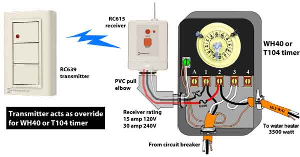 Intermatic RC939 controls timer