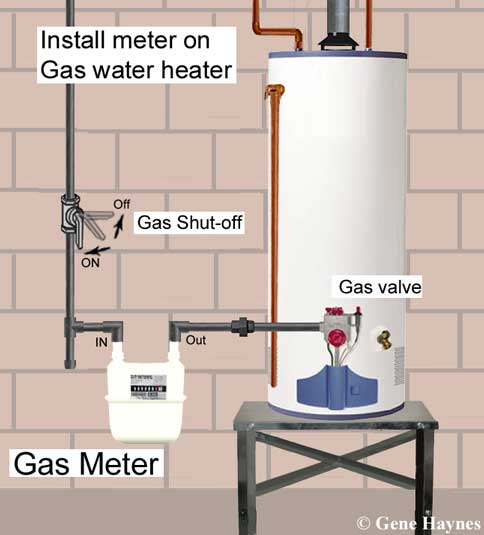 Gas Meter On Water Heater