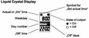 Legrand 03700 timer buttons