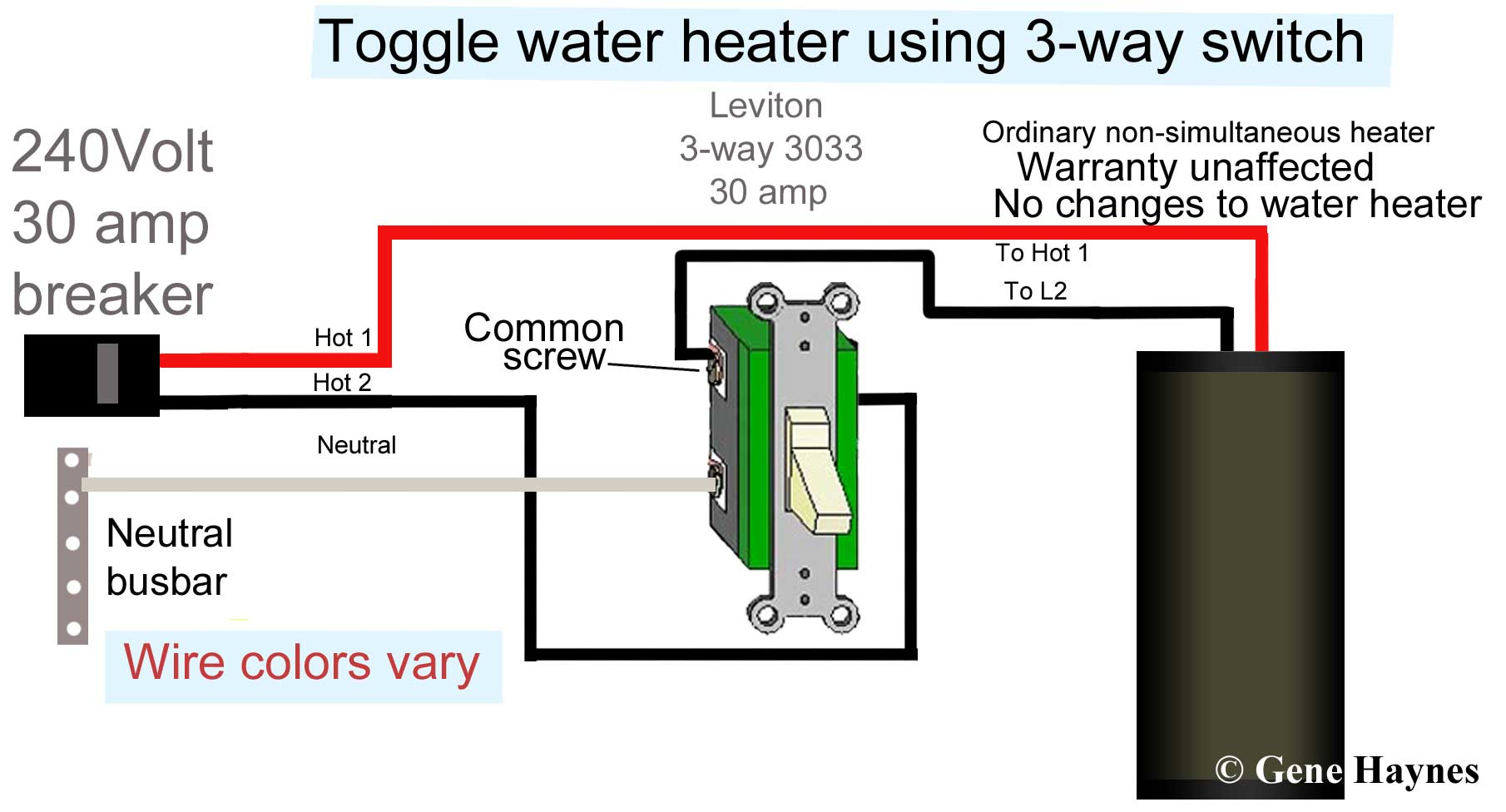 ... Use 30 amp 3-way switch to toggle water heater between 120V and 240V  Does same thing as diagram above... except diagram above has center off  position