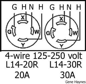 Wiring 220 Volt 30 Amp Twist Lock Plug Nema L14 20 Plug ... on