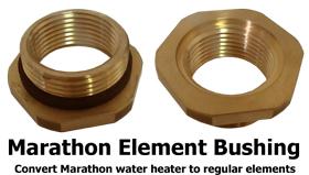 Marathon elements