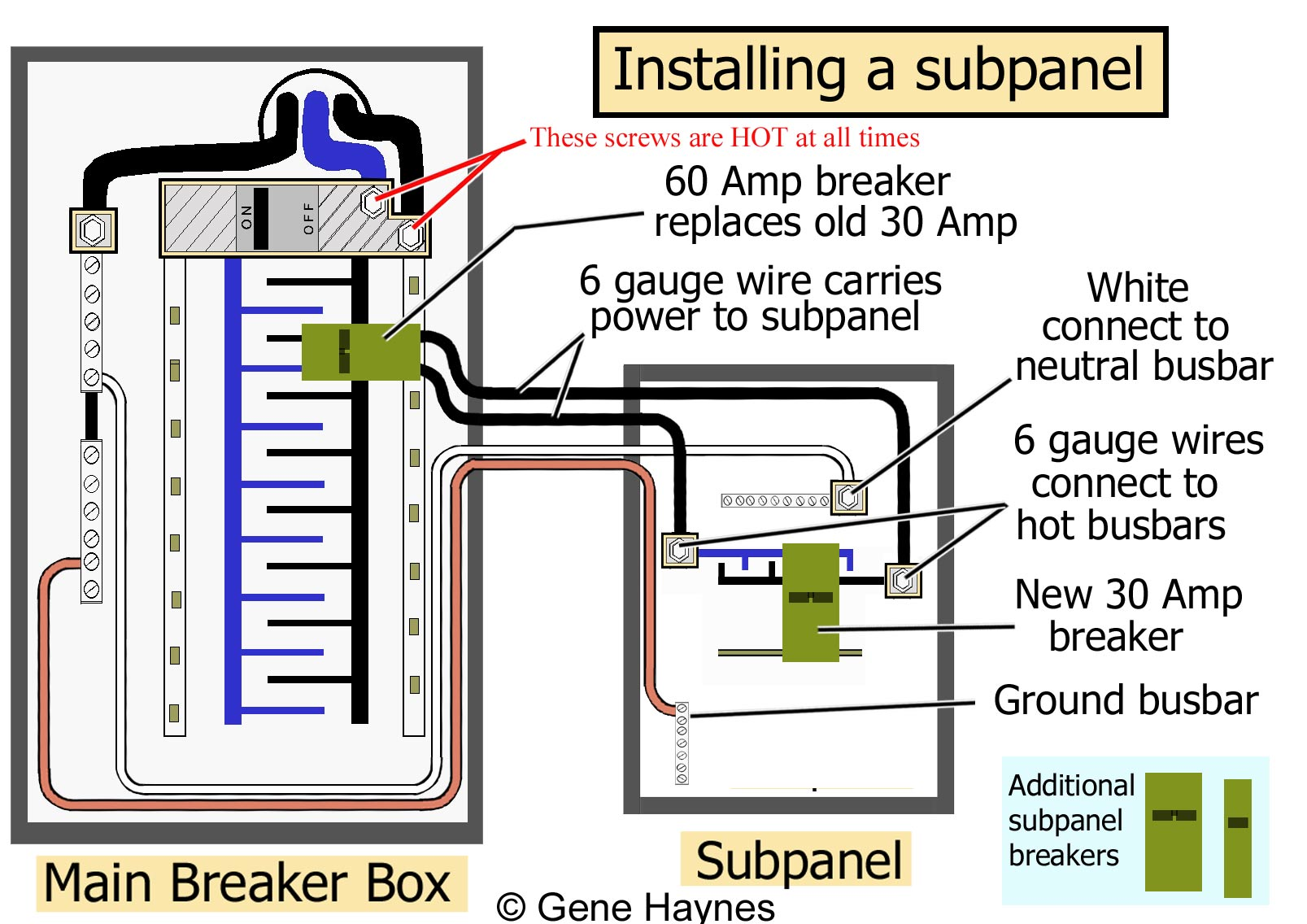 1) 60-150 Amp breaker replaces any 240 breaker in main box near top of box  2) Two Hot wires connect ...