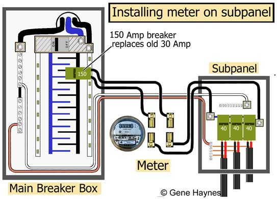 Main subpanel Tankless meter 400 how to install a subpanel how to install main lug wiring from meter to breaker box at bayanpartner.co