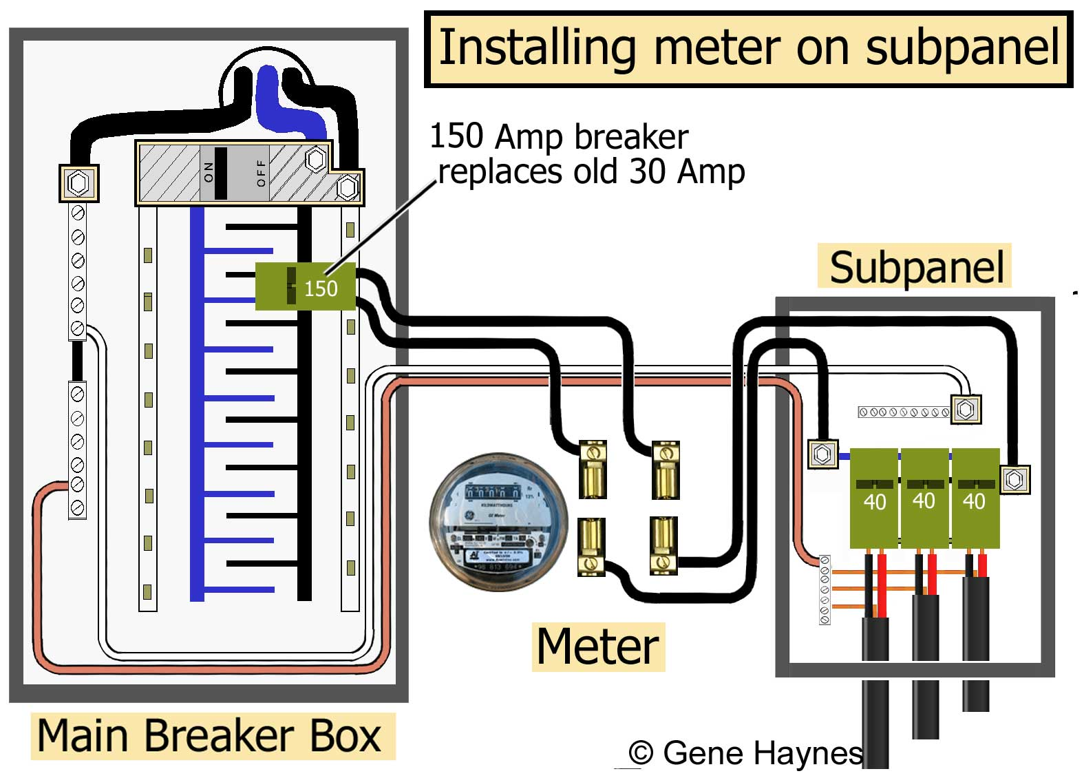 Option: Install meter on 120-240V subpanel ***White Neutral wire not needed  for 240Volt breakers. Neutral wire only necessary for 120Volt breakers