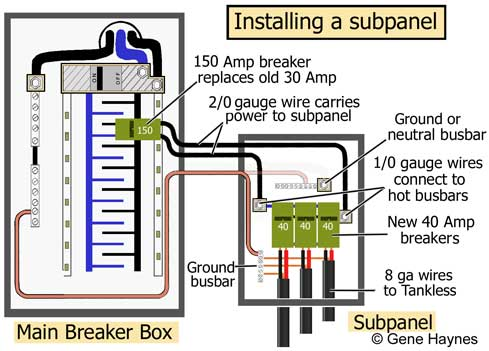connect tankless to subpanel rh waterheatertimer org how to wire a subpanel to main panel wiring a subpanel to outbuilding