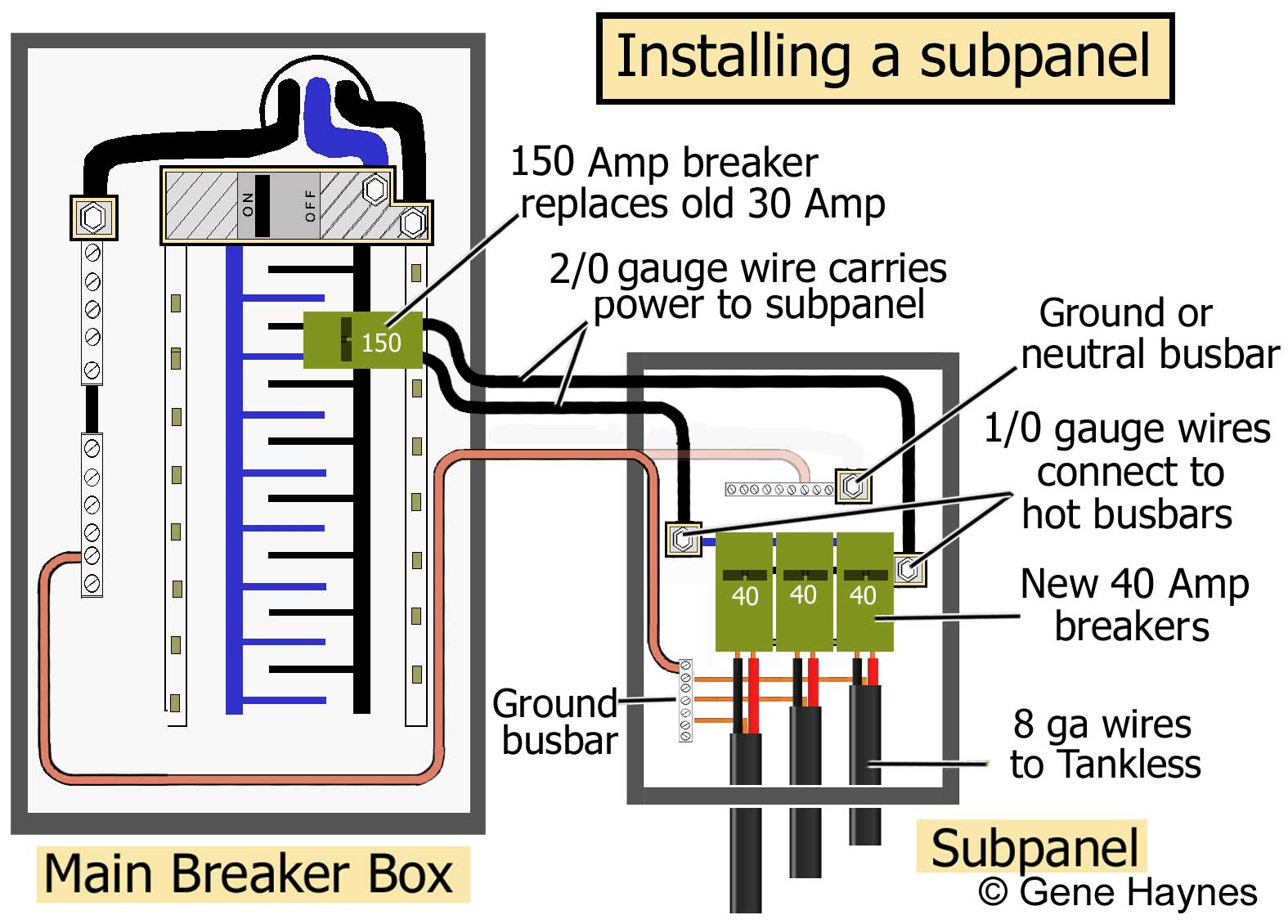 40 amp breaker wiring diagram how to wire tankless electric water heater larger image of 240 volt subpanel
