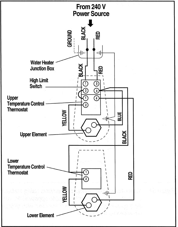 Marathon wiring 700 review rheem marathon water heater Electric Water Heater Circuit Diagram at couponss.co