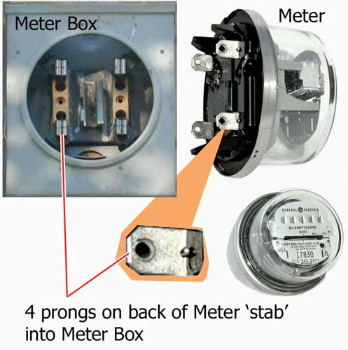 how to replace circuit breaker has 4 prongs that stab into meter box