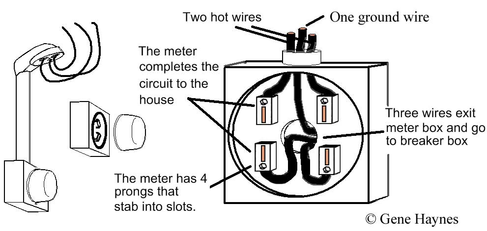 Understanding how 240Volt circuit works