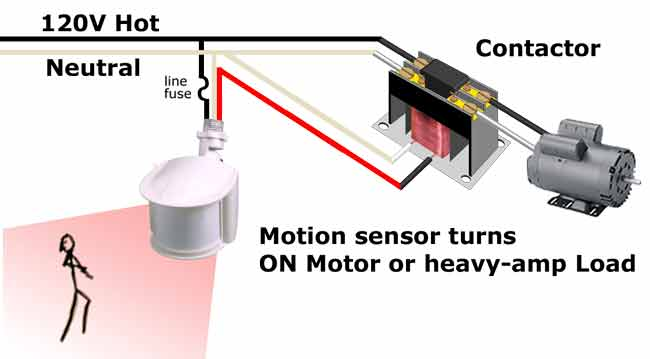 Motion sensor turns ON pump