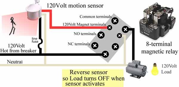 Reverse Motion detector